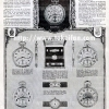 Gruen【グリュエン】の広告 -1923年-